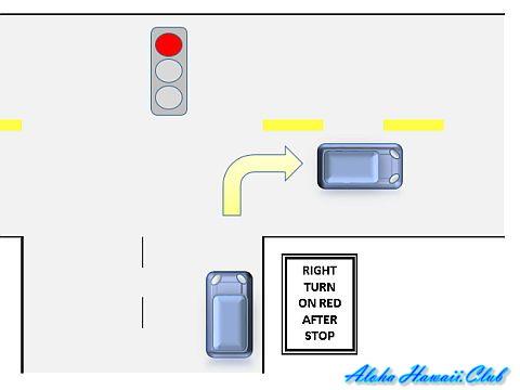 交差点の右折図