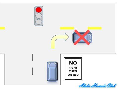 交差点右折禁止図