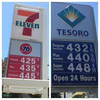 ガソリンスタンドの看板