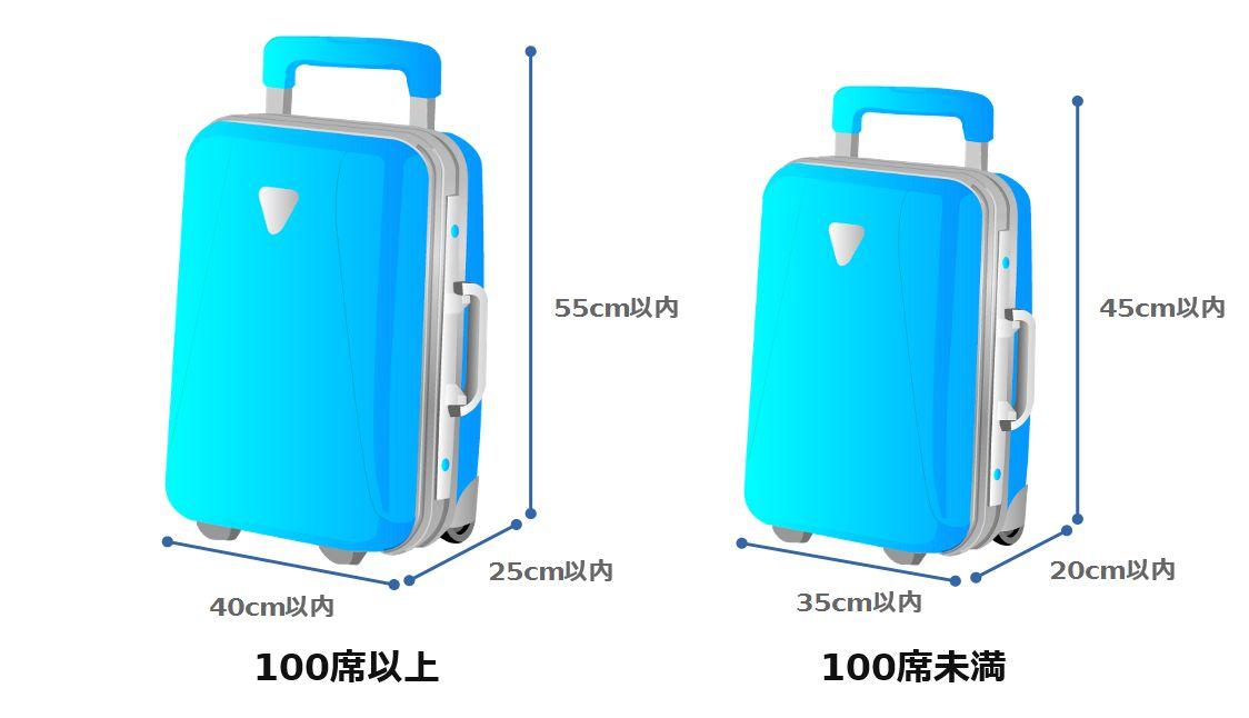 機内持込手荷物サイズ